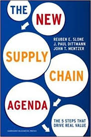 New Supply Chain Agenda The 5 Steps That Drive Real Value by Reuben Slone, J. Paul Dittmann, & John T. Mentzer.